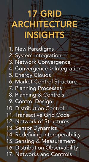 How to Make a Modern Grid