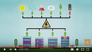 ASME Special Issue on Buildings of the Future
