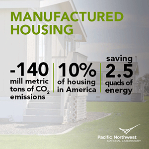 House Rules: Lower Carbon Dioxide Emissions for Manufactured Homes