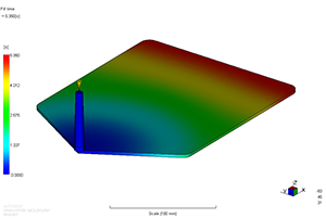 Mold filling predicted for 2D plaque using the Autodesk Moldflow software