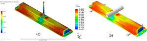 Fiber orientation prediction in 3D complex part using the Autodesk software