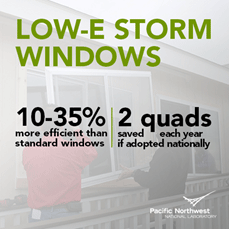 Low-e Storm Windows: Proven for Reduced Energy Costs