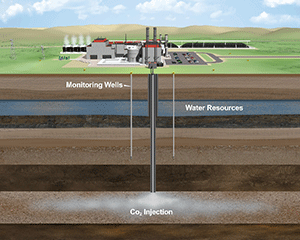 PNNL Software Helps Greenhouse Gases Go Underground