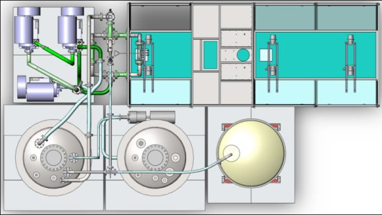 Large-scale test configuration